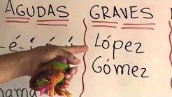 EL ACENTO EN EL  ESPAÑOL – explicación en español –